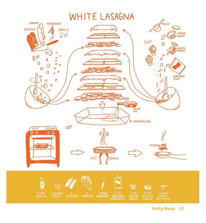 lasagna-infographic