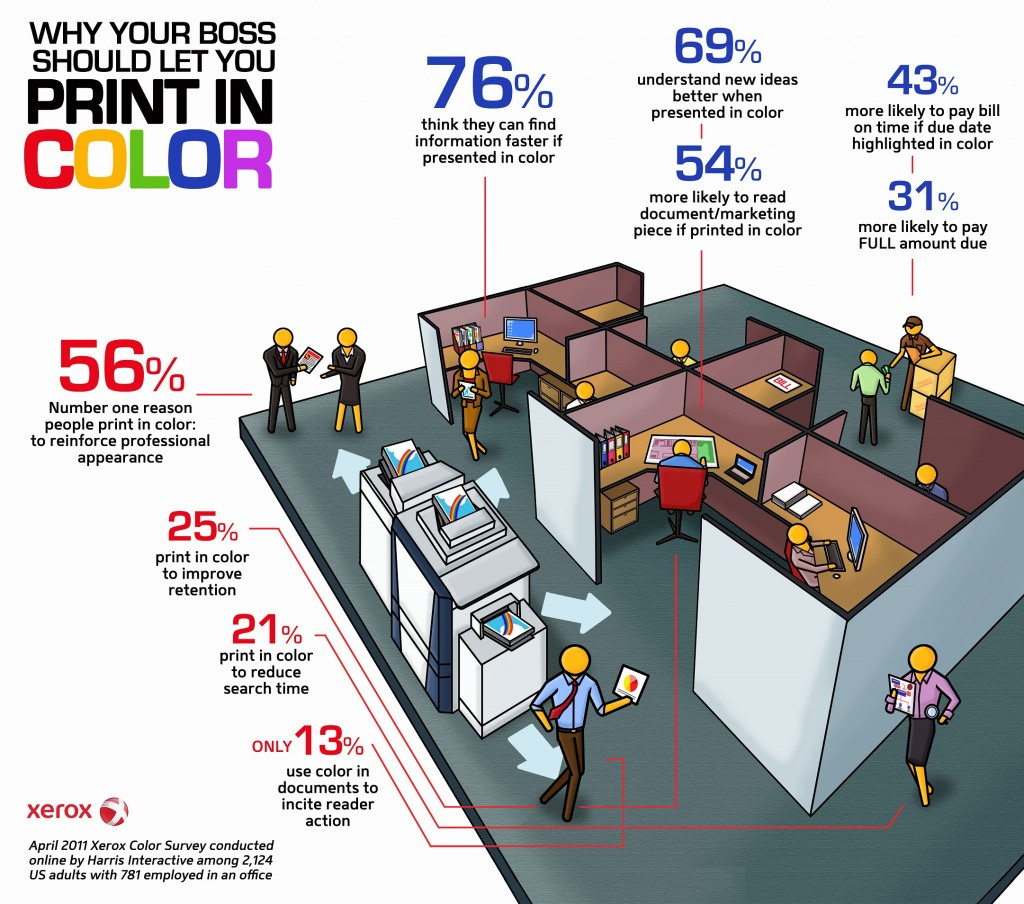 Xerox-color-printing-business-behavior-and-effects-infographic