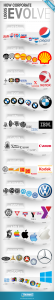 logo-evolution-infographic-640x3445