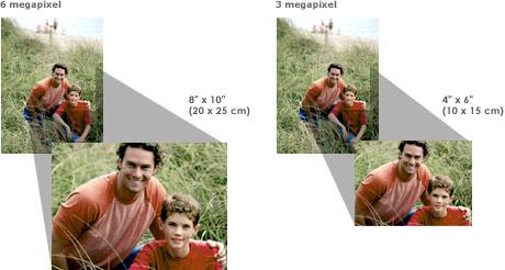 megapixel_2